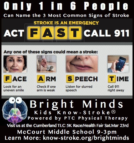 Only I in 6 can name the 3 most common warning signs for stroke.  We need to do better and start stroke awareness and prevention early with Bright Minds!