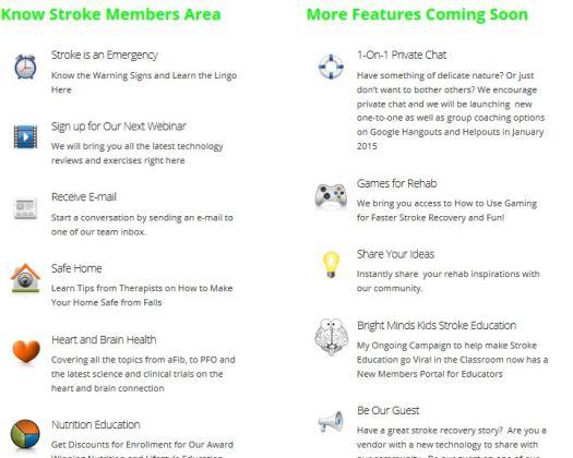 know-stroke-members